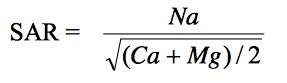SAR Equation